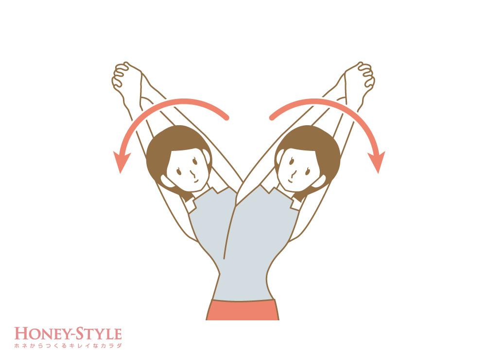 肩甲骨の動きを確認3