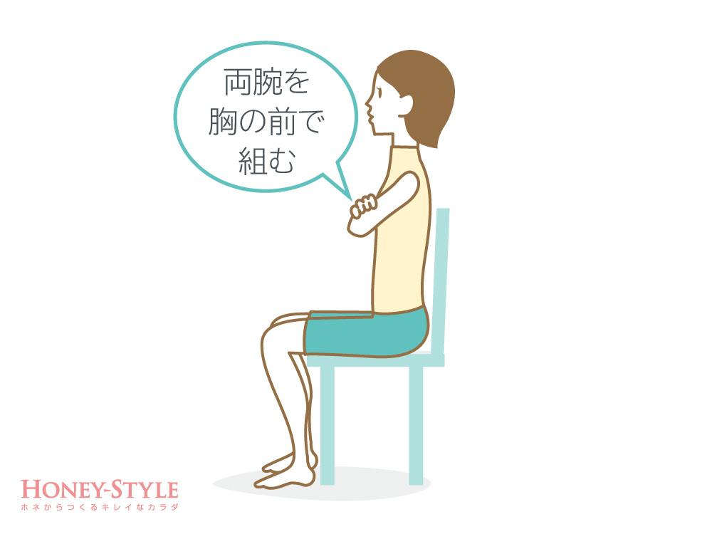 骨盤まわりの筋肉へのアプローチ1