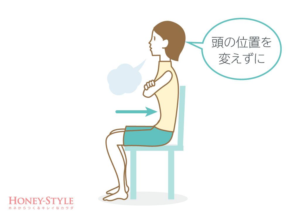 骨盤まわりの筋肉へのアプローチ2