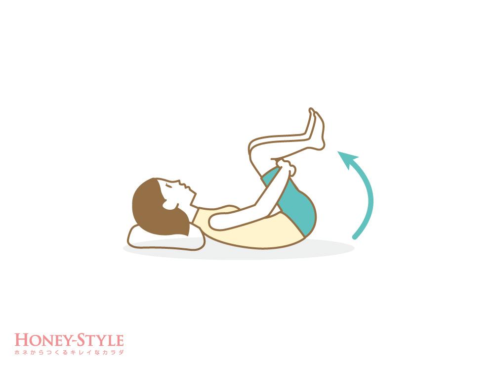 腰まわりの筋肉へのアプローチ2